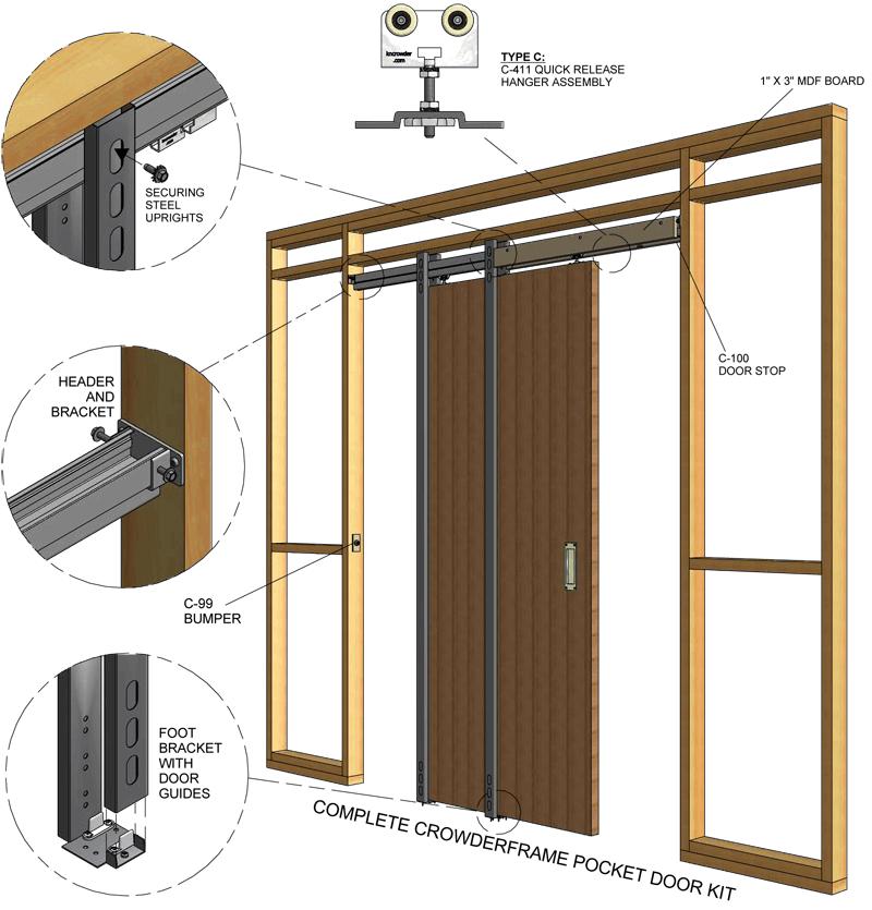 Door Repair JB